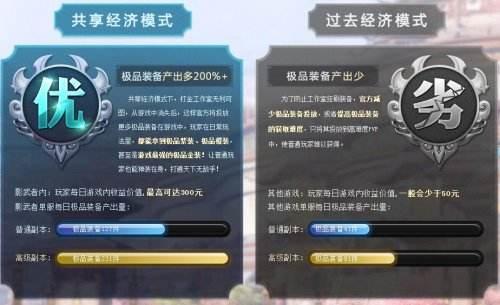 影武者今日不删档封测 官方推共享经济打宝超爽