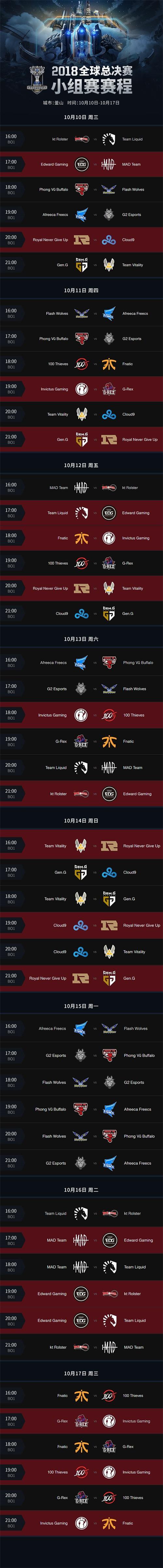 全球總決賽小組賽即將開戰 EDG、RNG首日上陣