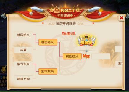 网易电竞NeXT梦幻西游手游赛第一组 桃园结义夺分组冠军