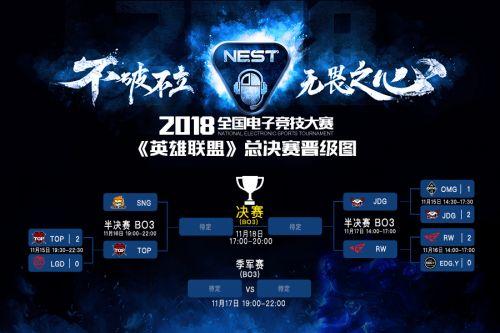 NEST2018总决赛小组战罢 《英雄联盟》四强对阵出炉