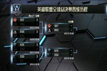 S6全球总决赛四强对阵结果与赛程公布