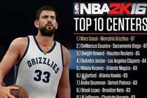 NBA2K16五个位置最强球员有哪些 名单一览