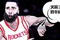 哈登当今NBA第一人 詹皇韦少不如他