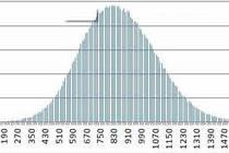 坦克世界效率值怎么提高 如何提高效率