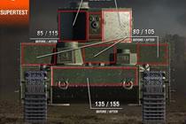 坦克世界日系重坦调整 四大强势车有得有失