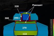 坦克世界征服者 FV215b的替换者坦克推荐