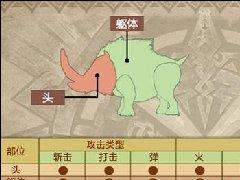 怪物猎人G1一星双怪物狩猎图细节技巧介绍