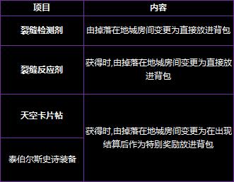 韩正服11.28更新 女柔道蓝拳等职业大优化