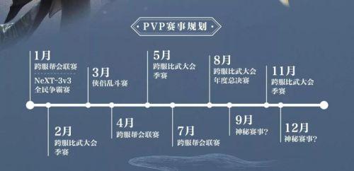 """《逆水寒》PVP再出奇招,""""冬季萌芽计划""""到底讲了些什么"""