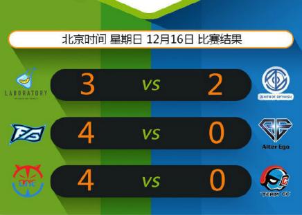 守望先锋OC第三赛季常规赛落幕 CC直播俱乐部晋级