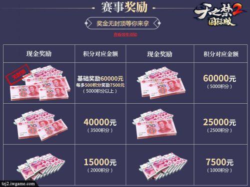 百万奖金遭疯抢,《天之禁2》国际版赛程视频大曝光!