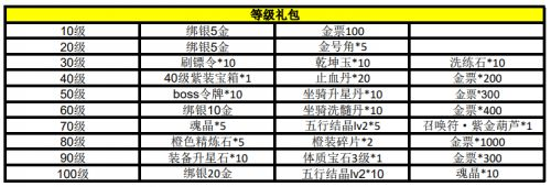 "3D国战网游《江山英雄》最新服务器""指点江山""今日开启"