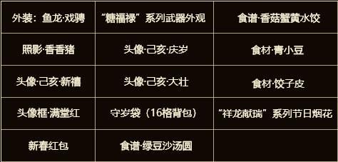 """你还在凑哪个""""福""""?《古剑奇谭网络版》新春活动视频曝光"""