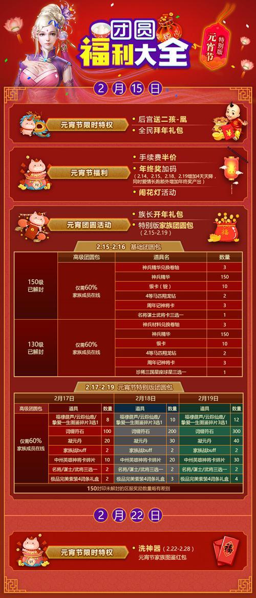 《征途2》元宵节全民大福利今日起上线!