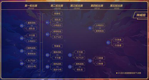 梦幻西游三界之星春季邀请赛淘汰赛回顾