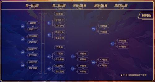 《梦幻西游》电脑版三界之星春季邀请赛神威天元两大组别对决 腥风血雨向晋级冲击