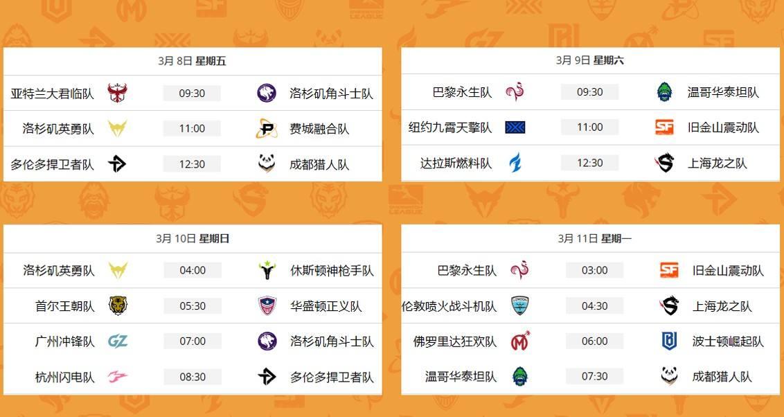 CC直播守望先锋联赛:阶段赛程过半 中国战队冲击头衔赛