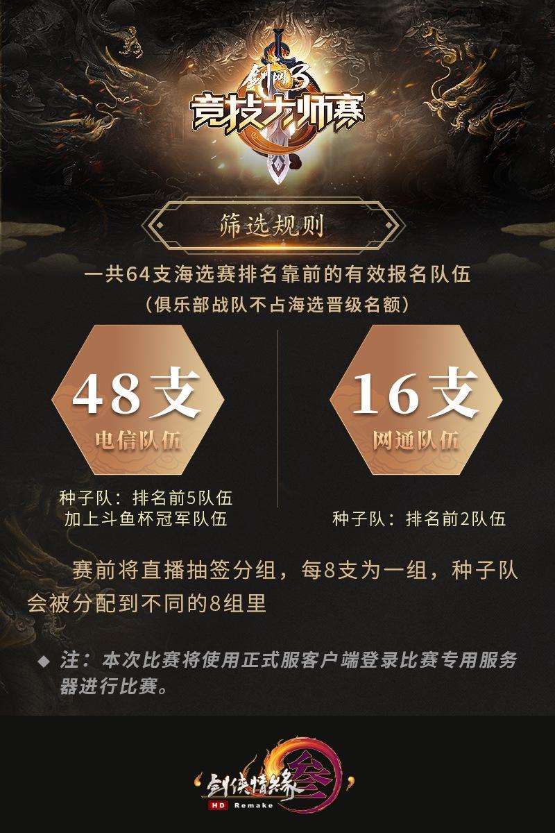 《劍網3》第四屆大師賽海選開幕 全新規則搶先看