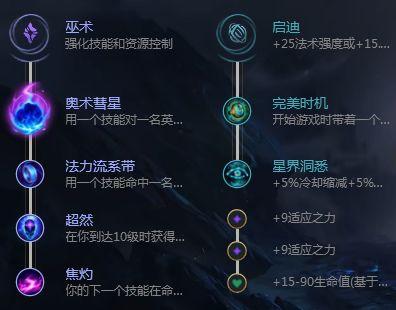 新版天使荣登榜首 9.5国服五大高胜率中单