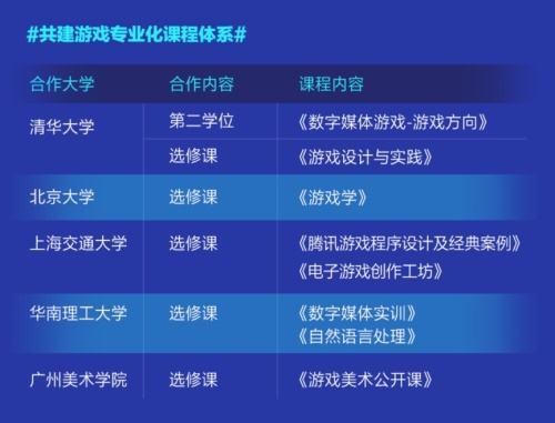 UP2019新文创生态大会举办 腾讯游戏学院推动产业人才生态共建