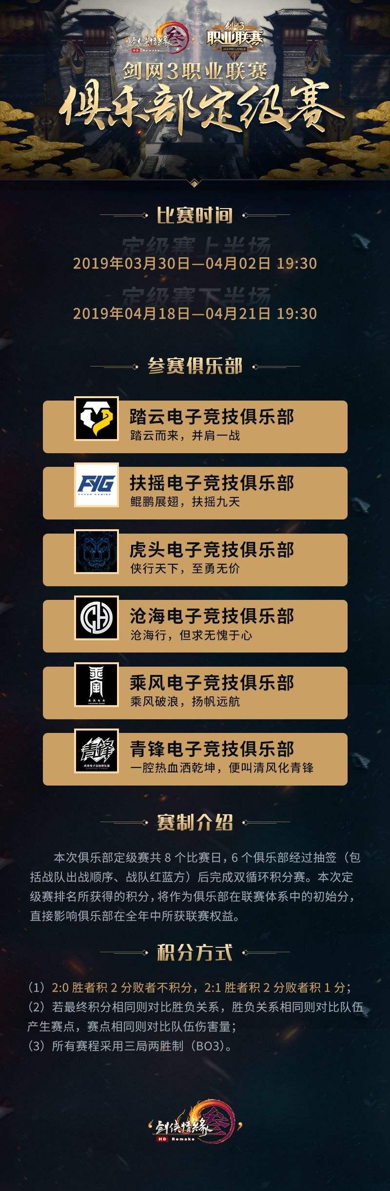 《剑网3》职业联赛宣传片公布 定级赛即刻打响