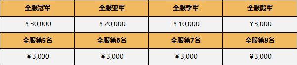 无双竞技全民来战 《梦三国2》2019全民选拔赛4月来袭!