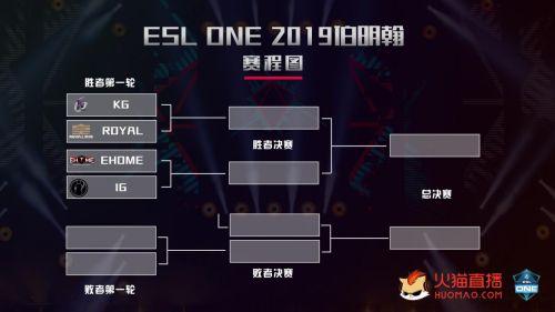 ESL One伯明翰中国区预选今日开赛 火猫全程直播