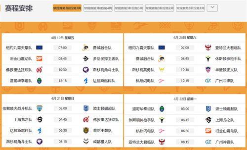 CC直播OWL第三周比赛前瞻:杭州队内战火拼广州队