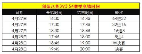 天刀3V3 S4赛季即将来袭 剑荡八荒再起峥嵘!