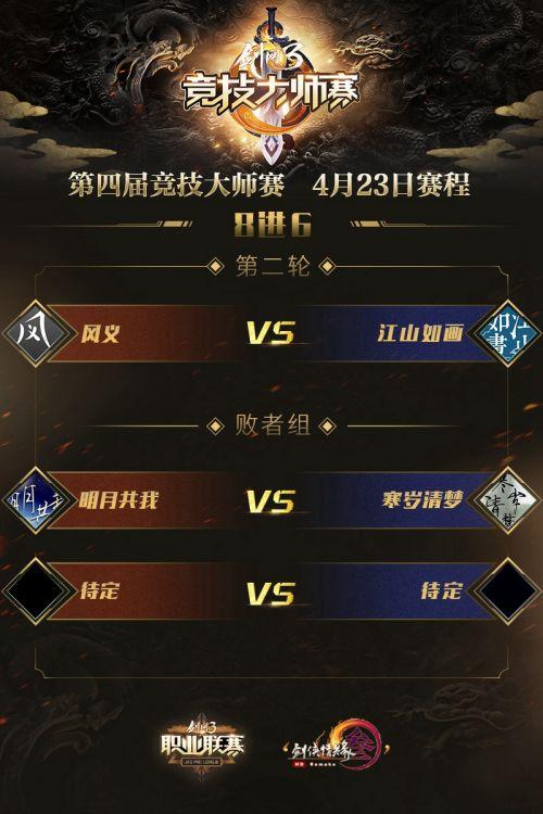 大师赛线上六强今日决出  《剑网3》舞台剧广州巡演开启