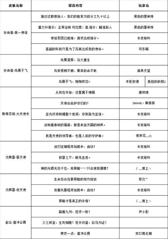 """《铁甲雄兵》5月17日新武将虞美人""""虞姬""""将登场"""