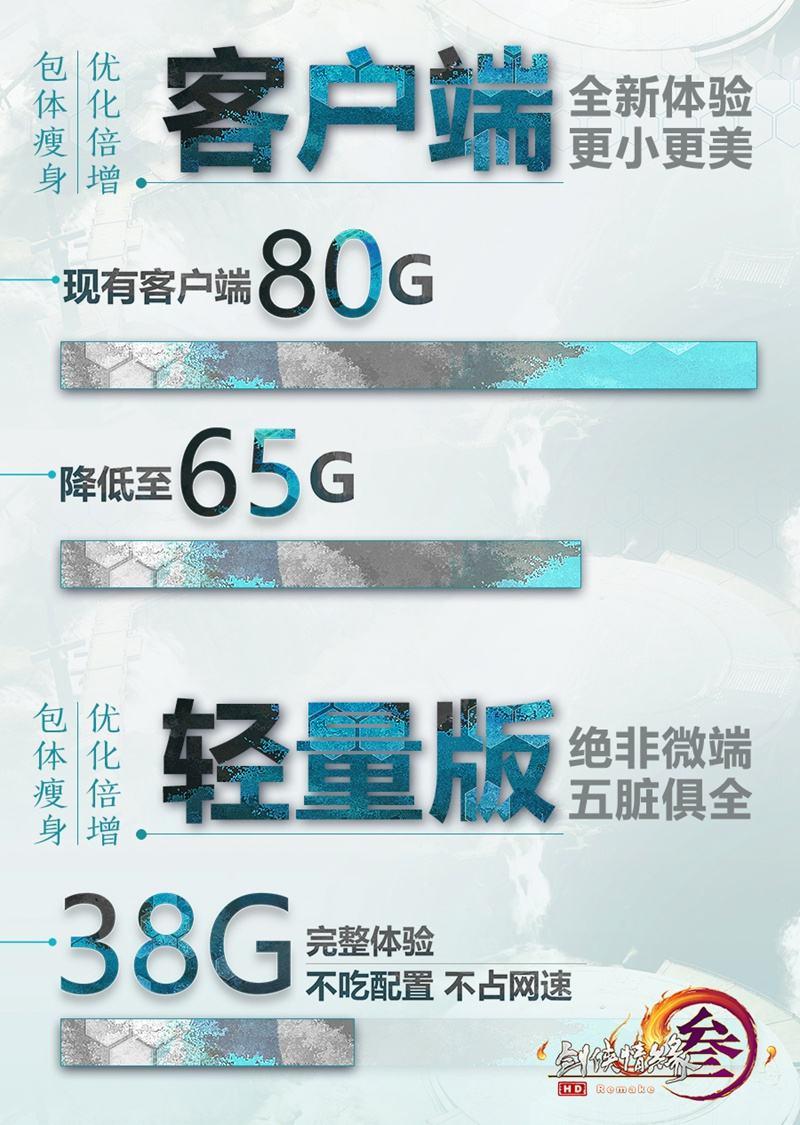 《剑网3》大师赛冠军今日诞生 携手WeGame共闯江湖