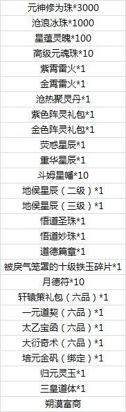 """《诛仙3》全新PVP玩法""""朔漠挥戈""""登场!"""