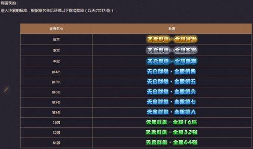 烽烟再起!《梦幻西游》电脑版群雄逐鹿X9争霸赛宣传片燃爆来袭