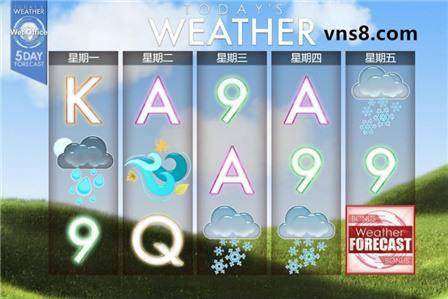 休闲手游排行榜GNS电子游戏今日气象,天天好心情