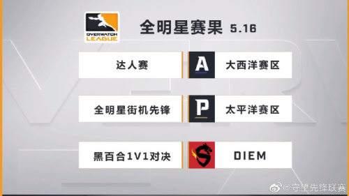 《守望先锋联赛》全明星赛上海龙之队选手diem摘夺首个冠军