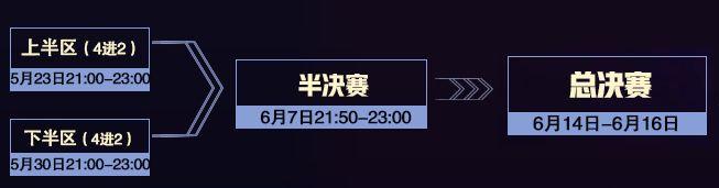 虎牙HMA:八强齐聚流星蝴蝶剑赛场 谁将登顶武林一统江湖?