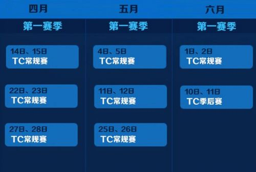 Newbee.Time斩获WCS世界锦标赛中国区预选赛冠军