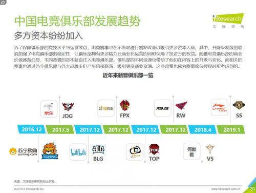 中国电竞生态:苏宁探索电竞商业形态成效初显,数亿变现助力品牌崛起