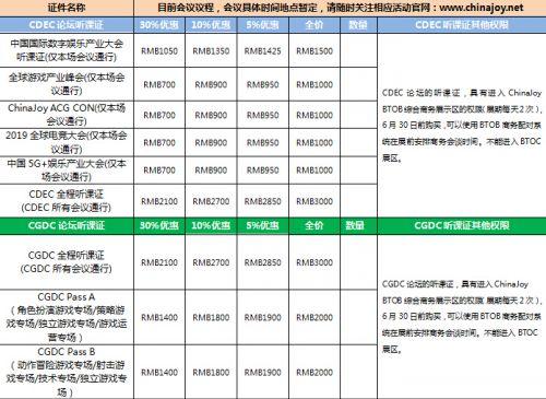 争分夺秒!2019ChinaJoyBTOB及同期会议证件购买优惠期(第二轮)截止在即!