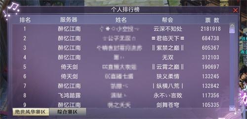 """端午狂歡""""麥霸""""封神  《大唐無雙》首屆""""聲動大唐""""大賽獲勝揭曉"""