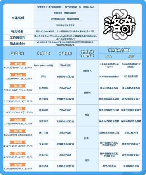 《洛奇》韩国开发队亲临直播现场,为你带来新版本第一手资料!