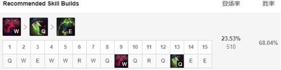狼人扎克成野区新秀 9.13高胜率打野盘点