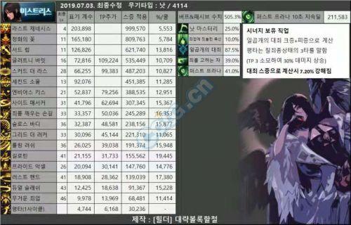 韩测试服四姨7.3改版分析 到底加强了多少