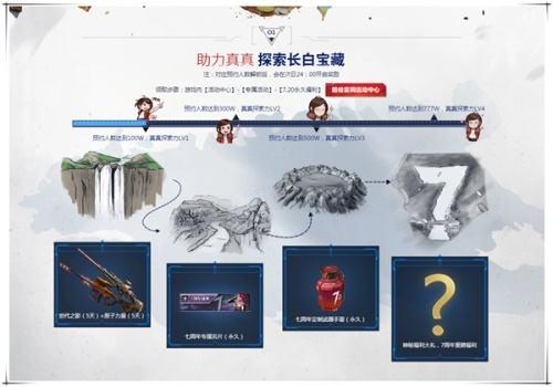逆战7.20百万网友神山狂欢探宝 策划面对面小编前来爆料
