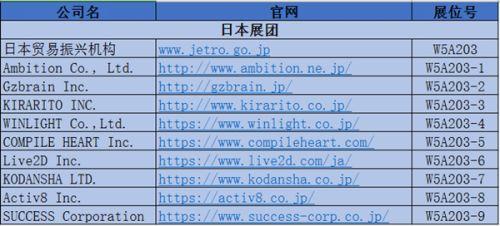 日本展团组织9家企业参展2019ChinaJoyBTOB!