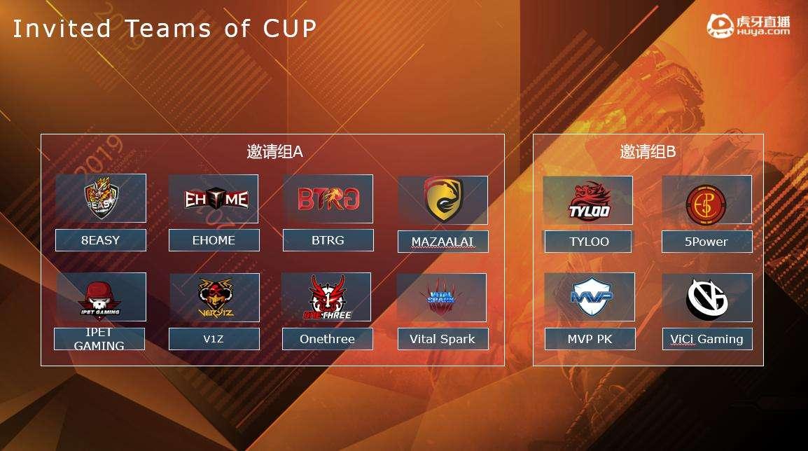 虎牙冠军杯CSGO亚洲邀请赛今夏火热开战 谁是亚洲最强王者?