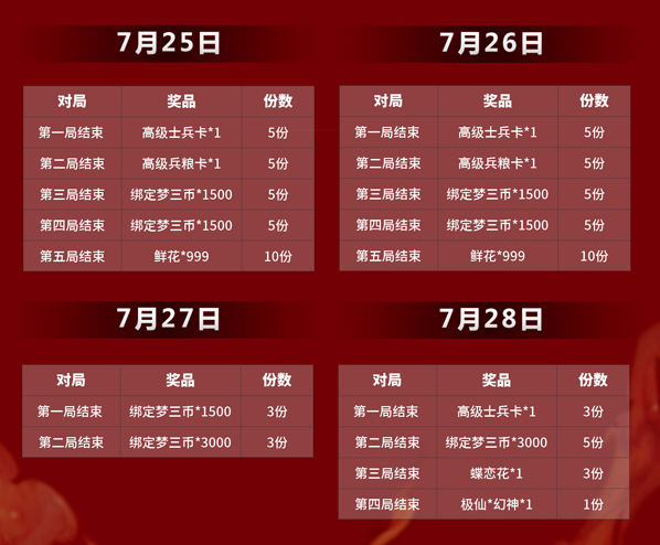 四王争霸 谁能问鼎 2019MPL夏季季后赛今日开战