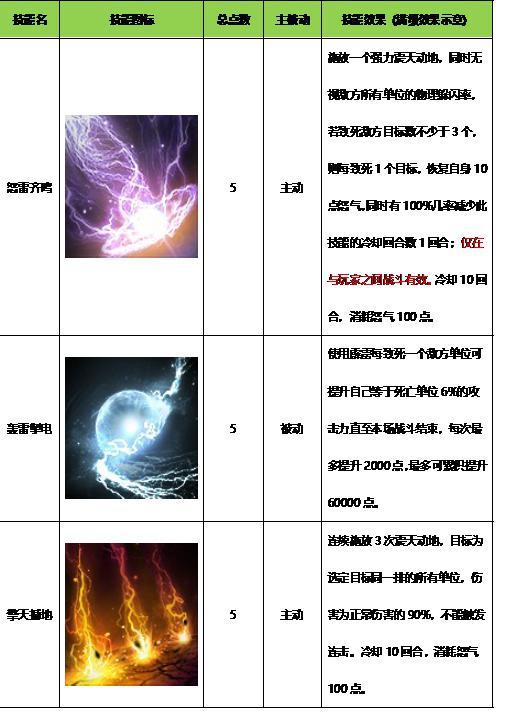 《大话西游2》龙族先锋体验明日开启!天演策一睹为快
