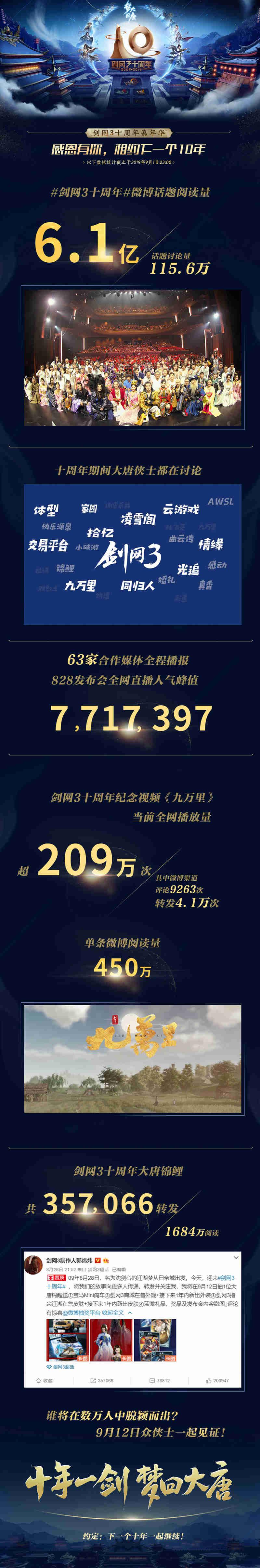 771万直播见证 直击《剑网3》十周年嘉年华返图